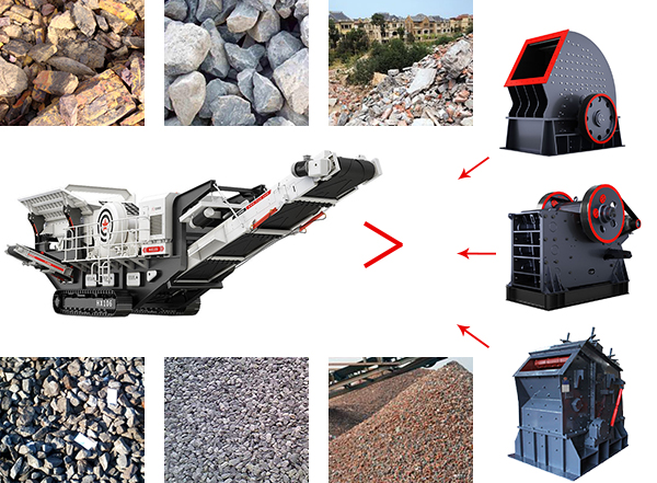 aimix mobile crusher plant