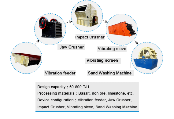 working process of jaw crusher
