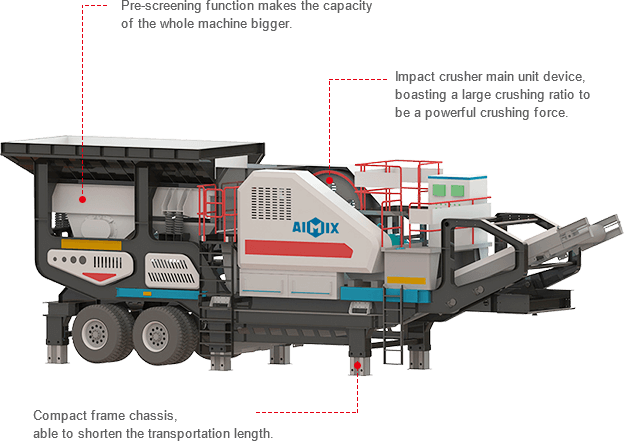 Mobile jaw crusher plant Structure